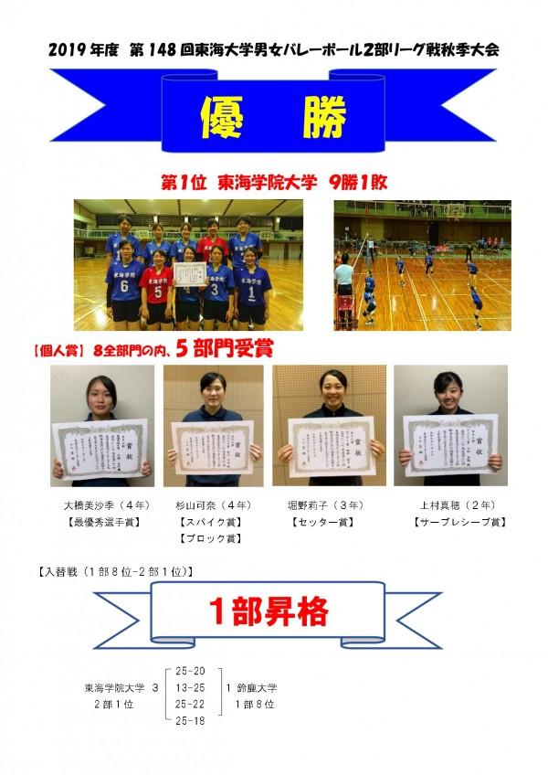 43-女子バレーボール部 2019秋リーグ個人賞者_page-0001