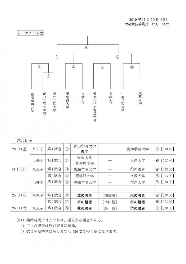 2019東日本組み合わせ表_page-0001