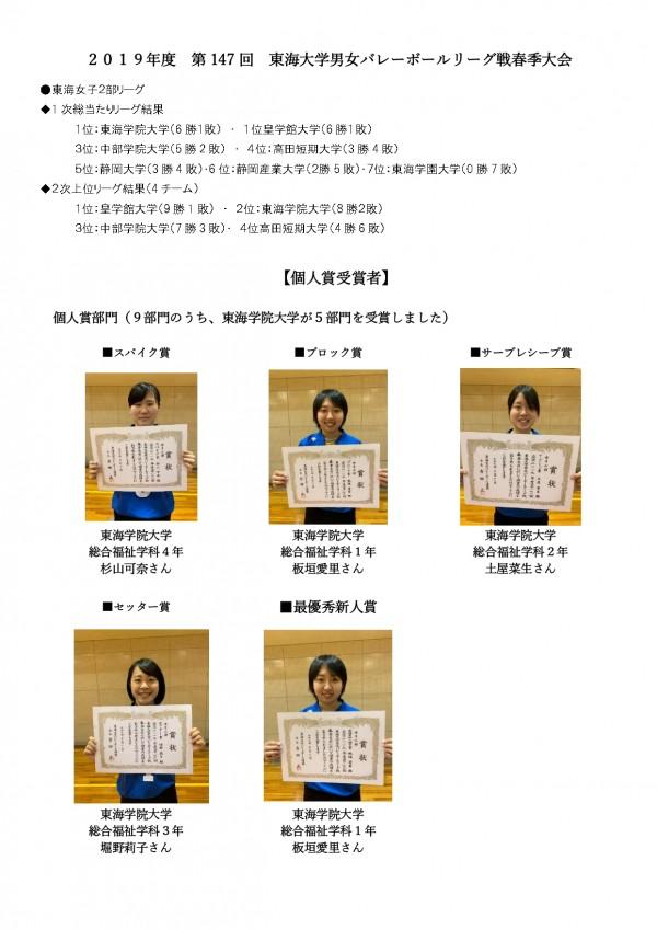 21-2019春リーグ個人賞者(桑原先生作成)_page-0001